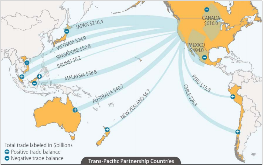 Map Of Tpp Countries Three Worlds One Vision