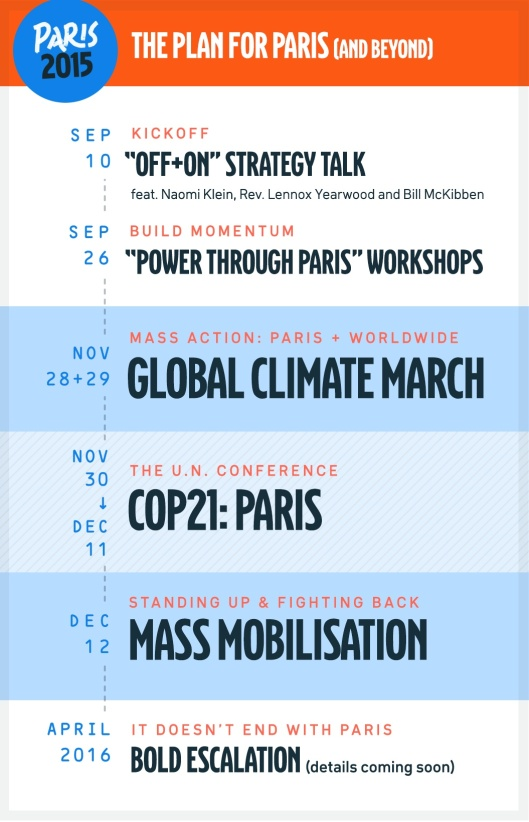 350.org - Plan for The Road Through Paris